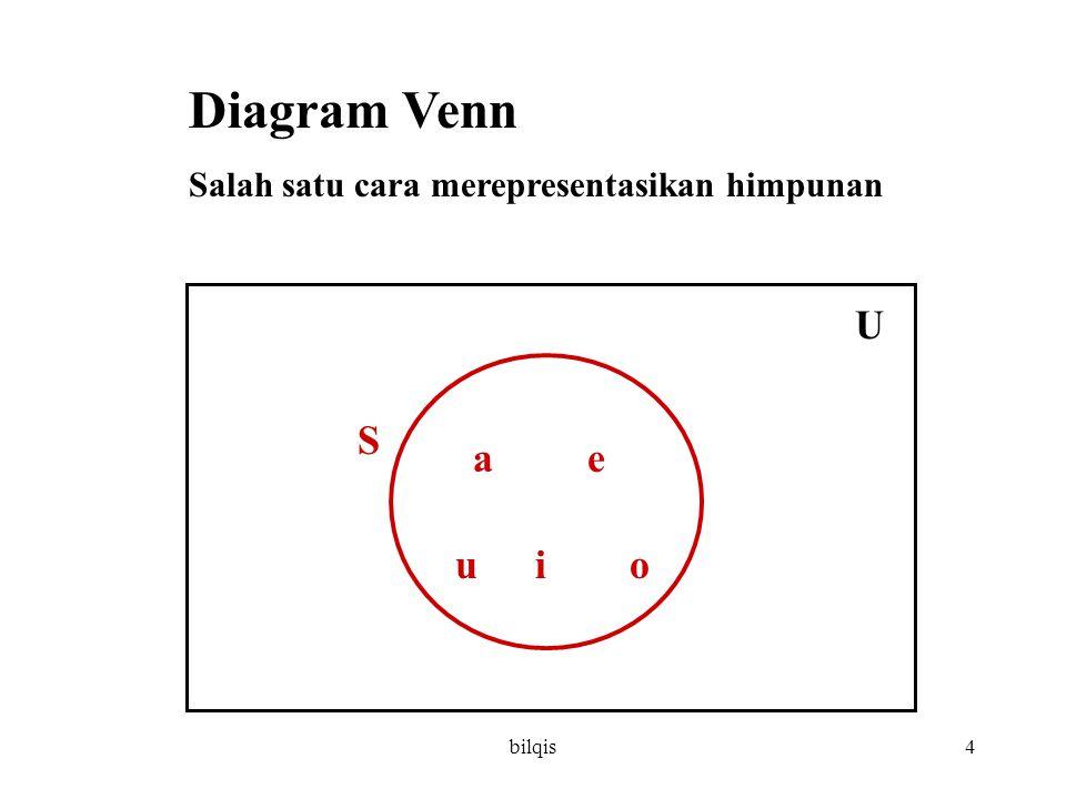 bilqis25 Contoh: U = { semua huruf kecil } S = { a, e, i, o, u } Representasinya: 10001 00010 00001 00000 10000 0