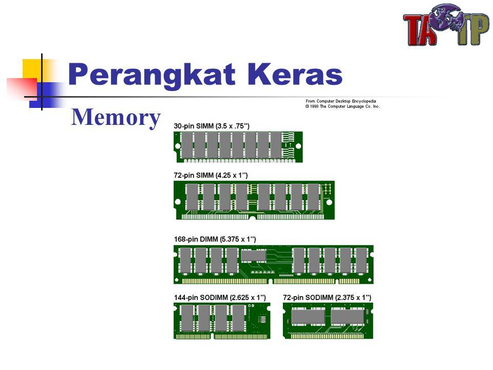 Perangkat Keras Memory
