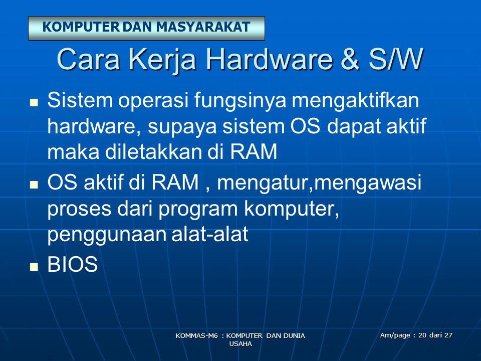 KOMPUTER DAN MASYARAKAT KOMMAS-M6 : KOMPUTER DAN DUNIA USAHA Am/page : 20 dari 27 Cara Kerja Hardware & S/W   Sistem operasi fungsinya mengaktifkan