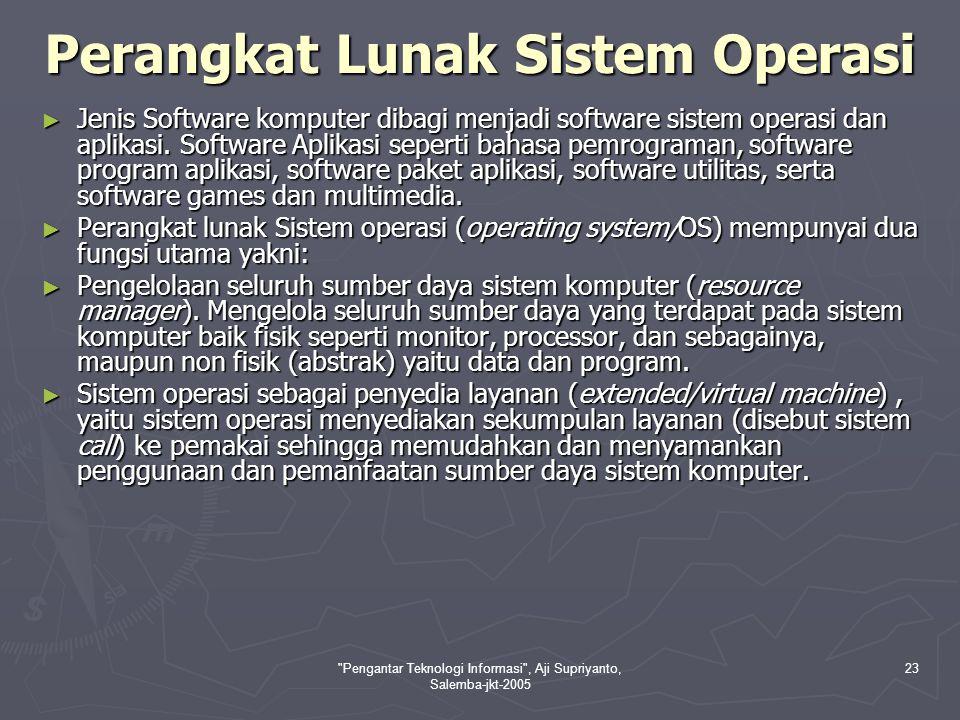 Pengantar Teknologi Informasi , Aji Supriyanto, Salemba-jkt-2005 24 Sistem Operasi dan perkembangannya I.
