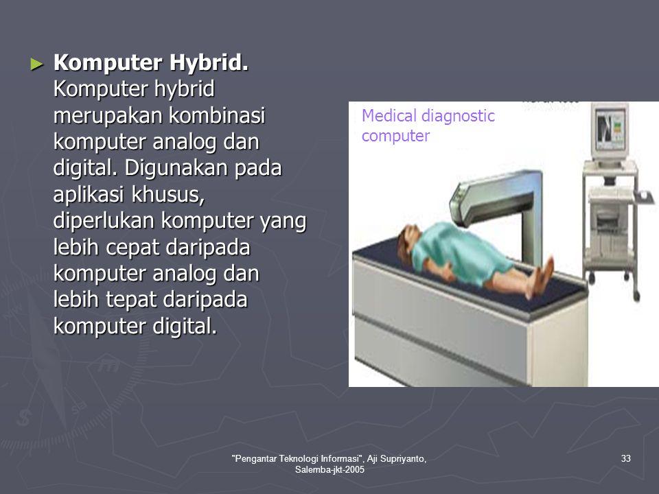 Pengantar Teknologi Informasi , Aji Supriyanto, Salemba-jkt-2005 34 III.