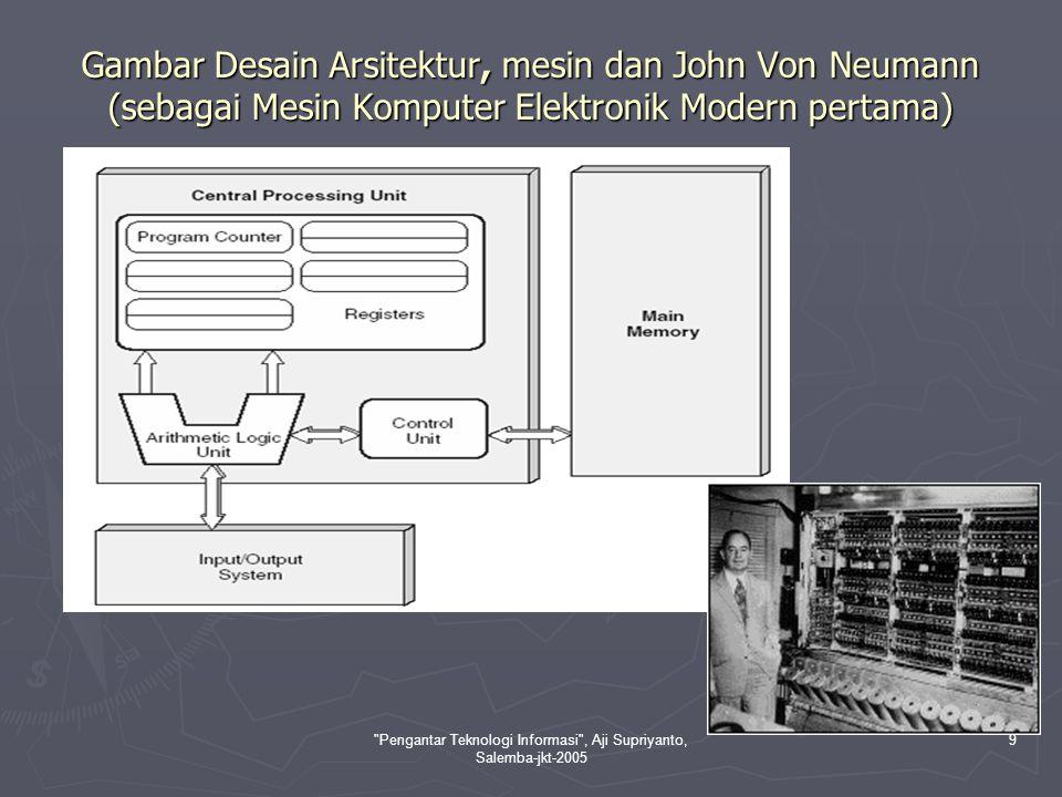 Pengantar Teknologi Informasi , Aji Supriyanto, Salemba-jkt-2005 10 ► Pada pertengahan tahun 1950 UNIVAC mengalami kemajuan dalam beberapa aspek pemrograman tingkat lanjut, sehingga merupakan komputer general purpose (tujuan umum) pertama yang didesain untuk menggunakan angka dan huruf dan menggunakan pita magnetik sebagai media input dan output-nya.