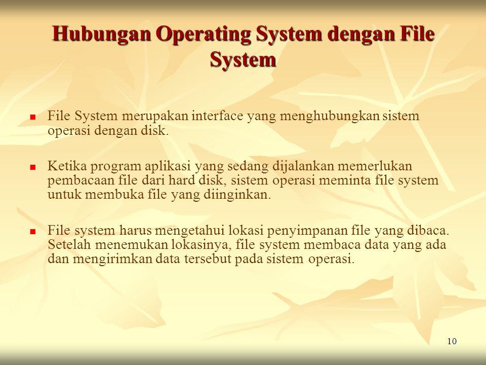10   File System merupakan interface yang menghubungkan sistem operasi dengan disk.   Ketika program aplikasi yang sedang dijalankan memerlukan pe