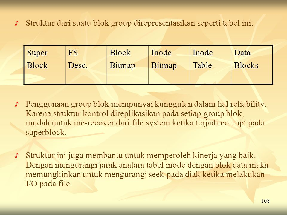 108 ♪ ♪ Struktur dari suatu blok group direpresentasikan seperti tabel ini: ♪ ♪ Penggunaan group blok mempunyai kunggulan dalam hal reliability. Karen