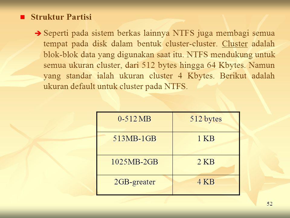 52   Struktur Partisi   Seperti pada sistem berkas lainnya NTFS juga membagi semua tempat pada disk dalam bentuk cluster-cluster. Cluster adalah b