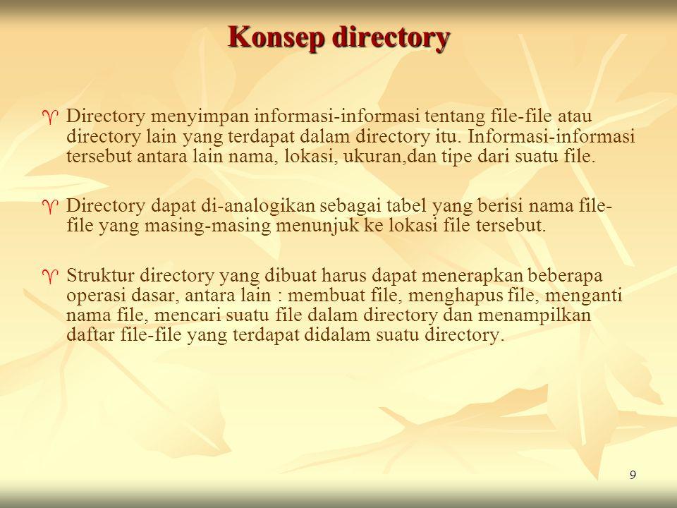 9 Konsep directory   Directory menyimpan informasi-informasi tentang file-file atau directory lain yang terdapat dalam directory itu. Informasi-info