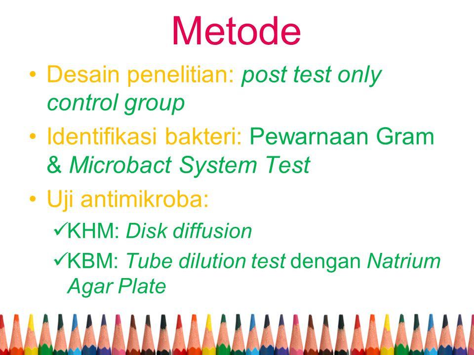 Metode •Desain penelitian: post test only control group •Identifikasi bakteri: Pewarnaan Gram & Microbact System Test •Uji antimikroba:  KHM: Disk di