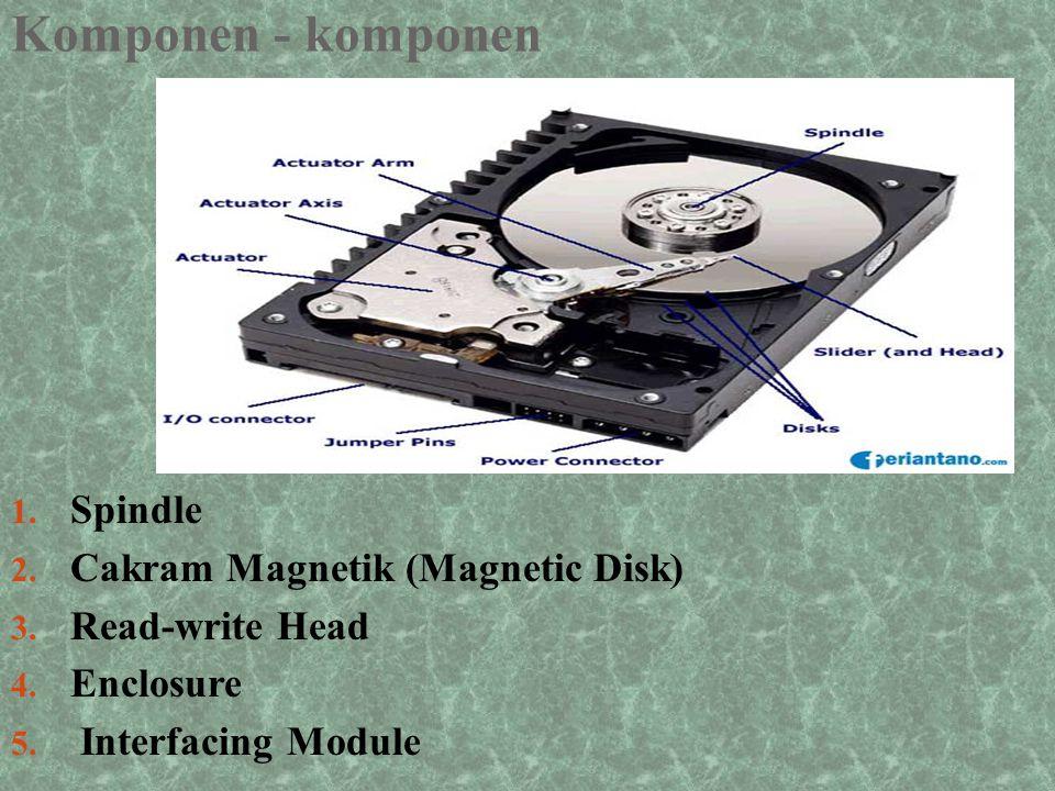 Komponen - komponen 1.Spindle 2. Cakram Magnetik (Magnetic Disk) 3.