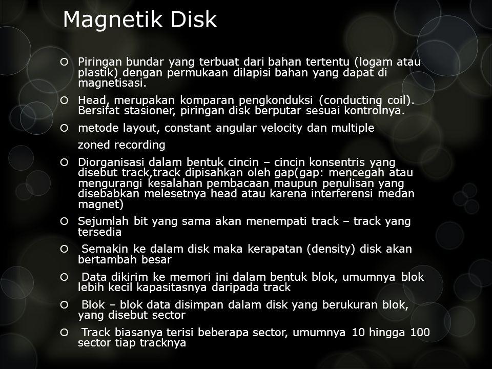 Magnetik Disk  Piringan bundar yang terbuat dari bahan tertentu (logam atau plastik) dengan permukaan dilapisi bahan yang dapat di magnetisasi.  Hea