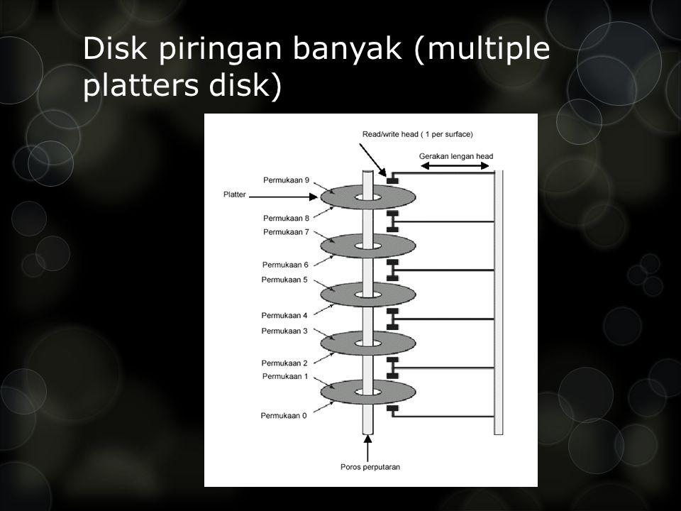 Floppy Disk (Disket) Head menyentuh permukaan disk saat membaca ataupun menulis.