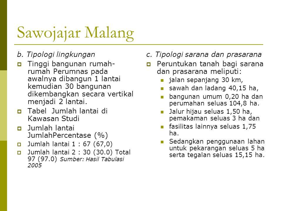 Sawojajar Malang b. Tipologi lingkungan  Tinggi bangunan rumah- rumah Perumnas pada awalnya dibangun 1 lantai kemudian 30 bangunan dikembangkan secar