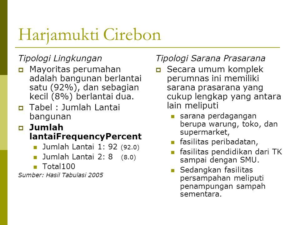 Harjamukti Cirebon Tipologi Lingkungan  Mayoritas perumahan adalah bangunan berlantai satu (92%), dan sebagian kecil (8%) berlantai dua.  Tabel : Ju