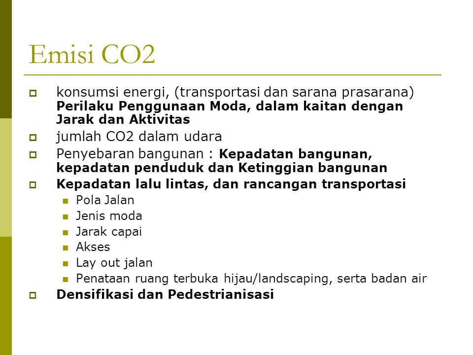 Emisi CO2  konsumsi energi, (transportasi dan sarana prasarana) Perilaku Penggunaan Moda, dalam kaitan dengan Jarak dan Aktivitas  jumlah CO2 dalam