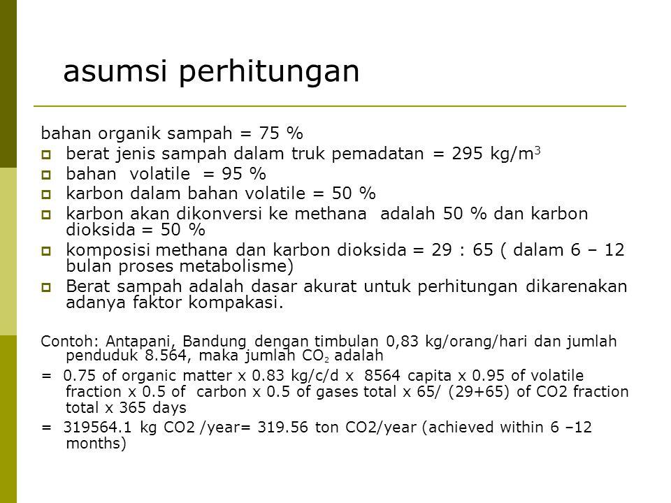bahan organik sampah = 75 %  berat jenis sampah dalam truk pemadatan = 295 kg/m 3  bahan volatile = 95 %  karbon dalam bahan volatile = 50 %  karb