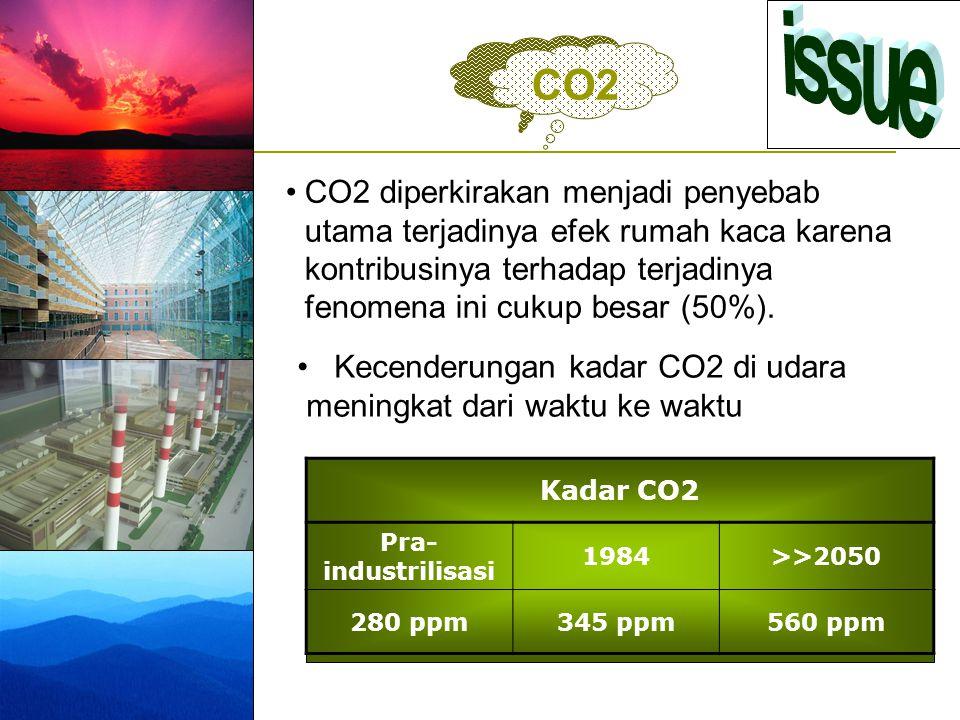 • Kecenderungan kadar CO2 di udara meningkat dari waktu ke waktu Kadar CO2 Pra- industrilisasi 1984>>2050 280 ppm345 ppm560 ppm CO2 •CO2 diperkirakan
