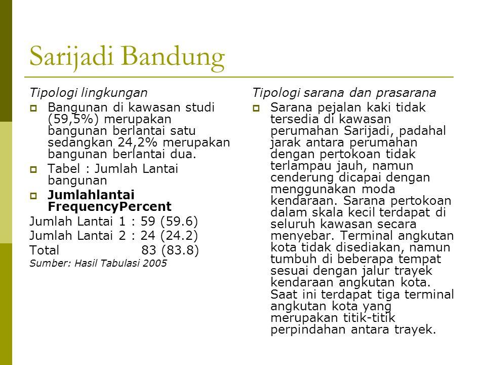 Sarijadi Bandung Tipologi lingkungan  Bangunan di kawasan studi (59,5%) merupakan bangunan berlantai satu sedangkan 24,2% merupakan bangunan berlanta