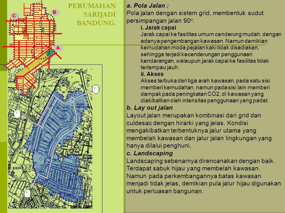 2 3 1 a. Pola Jalan : Pola jalan dengan sistem grid, membentuk sudut persimpangan jalan 90 o. i. Jarak capai Jarak capai ke fasilitas umum cenderung m