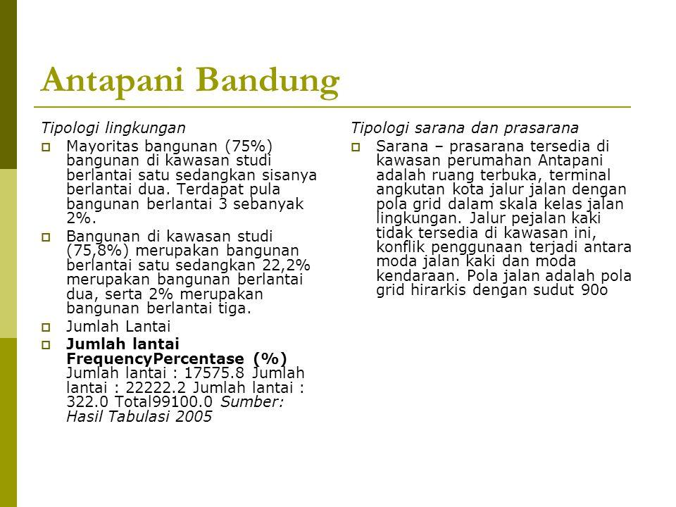 Antapani Bandung Tipologi lingkungan  Mayoritas bangunan (75%) bangunan di kawasan studi berlantai satu sedangkan sisanya berlantai dua. Terdapat pul