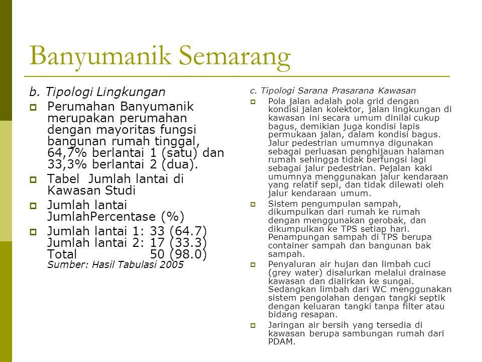 Banyumanik Semarang b. Tipologi Lingkungan  Perumahan Banyumanik merupakan perumahan dengan mayoritas fungsi bangunan rumah tinggal, 64,7% berlantai