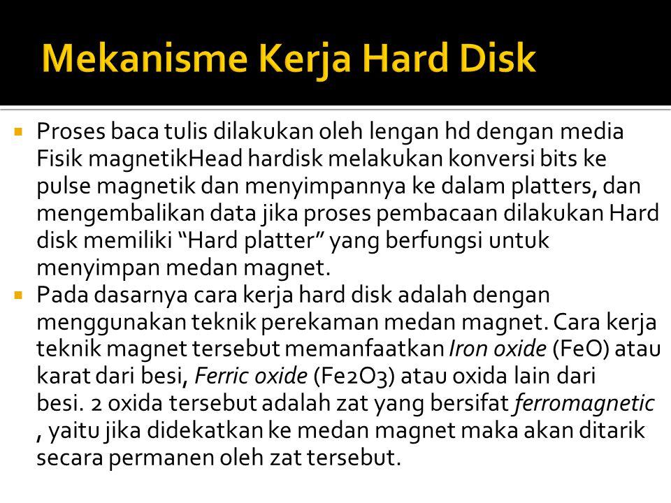  Proses baca tulis dilakukan oleh lengan hd dengan media Fisik magnetikHead hardisk melakukan konversi bits ke pulse magnetik dan menyimpannya ke dalam platters, dan mengembalikan data jika proses pembacaan dilakukan Hard disk memiliki Hard platter yang berfungsi untuk menyimpan medan magnet.