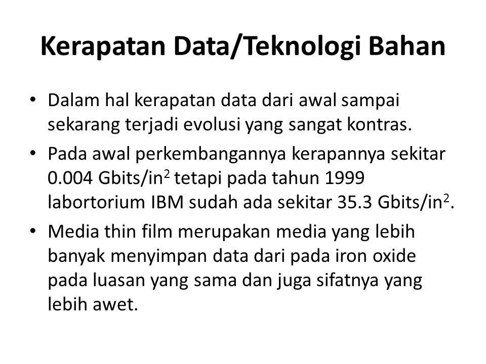Kerapatan Data/Teknologi Bahan • Dalam hal kerapatan data dari awal sampai sekarang terjadi evolusi yang sangat kontras. • Pada awal perkembangannya k
