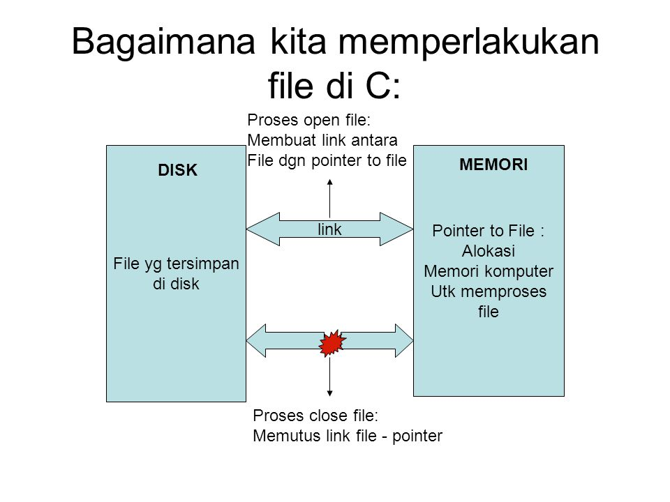 fscanf and fprintf •We can also use the file versions of scanf and printf, called fscanf and fprintf.