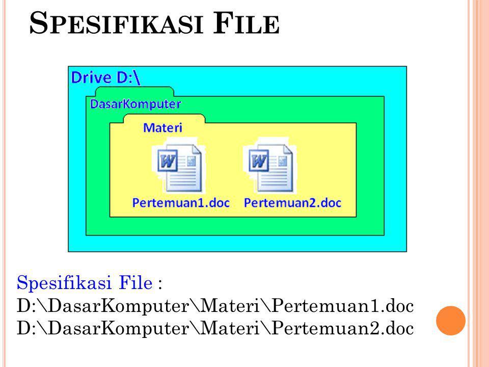 D:\DasarKomputer\Materi\Pertemuan1.doc drive root directory folder DasarKomputer folder Materi subdirectory file name path name Spesifikasi File