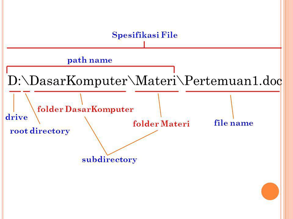 Path untuk menyatakan suatu file tertentu pada disk, yang dapat ditunjukkan lokasinya dalam directory tree.