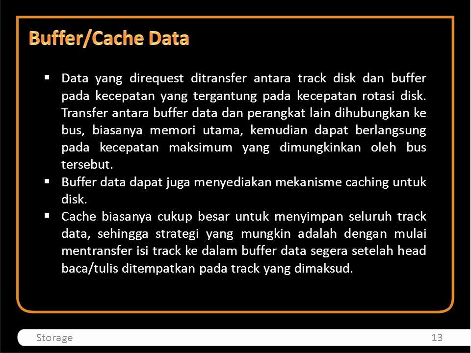  Data yang direquest ditransfer antara track disk dan buffer pada kecepatan yang tergantung pada kecepatan rotasi disk. Transfer antara buffer data d