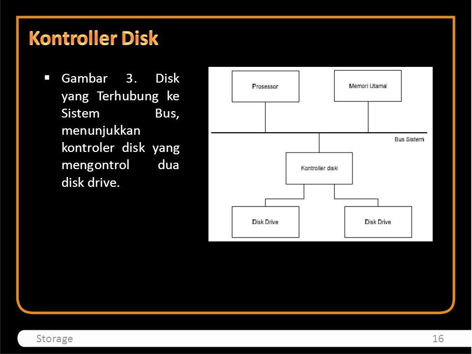  Gambar 3. Disk yang Terhubung ke Sistem Bus, menunjukkan kontroler disk yang mengontrol dua disk drive. 16Storage