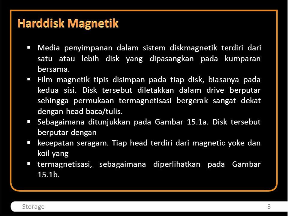 Media penyimpanan dalam sistem diskmagnetik terdiri dari satu atau lebih disk yang dipasangkan pada kumparan bersama.  Film magnetik tipis disimpan