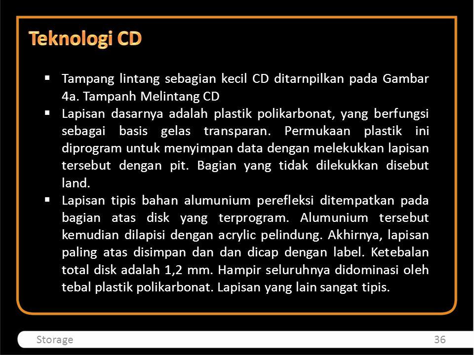  Tampang lintang sebagian kecil CD ditarnpilkan pada Gambar 4a. Tampanh Melintang CD  Lapisan dasarnya adalah plastik polikarbonat, yang berfungsi s
