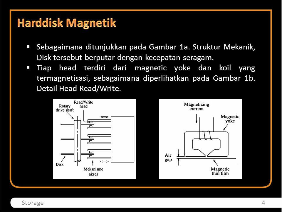  Sebagaimana ditunjukkan pada Gambar 1a. Struktur Mekanik, Disk tersebut berputar dengan kecepatan seragam.  Tiap head terdiri dari magnetic yoke da