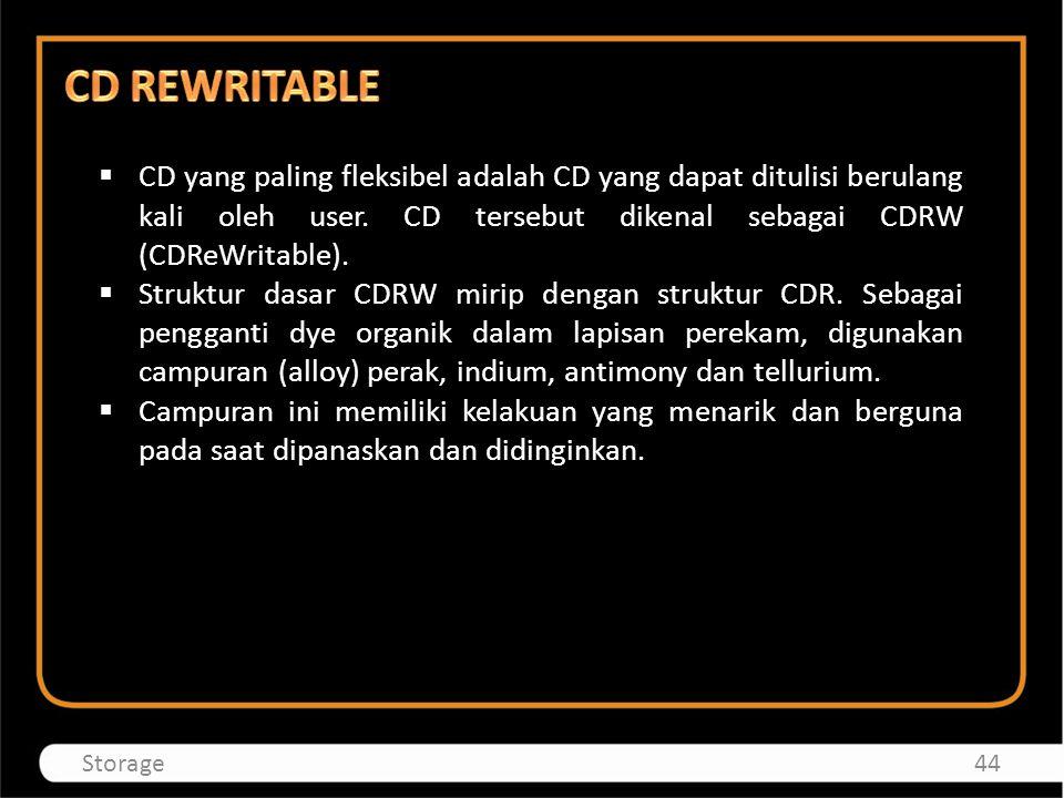  CD yang paling fleksibel adalah CD yang dapat ditulisi berulang kali oleh user. CD tersebut dikenal sebagai CDRW (CDReWritable).  Struktur dasar CD