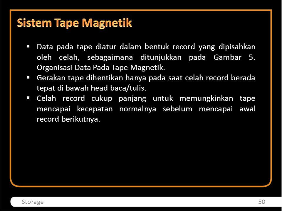  Data pada tape diatur dalam bentuk record yang dipisahkan oleh celah, sebagaimana ditunjukkan pada Gambar 5. Organisasi Data Pada Tape Magnetik.  G