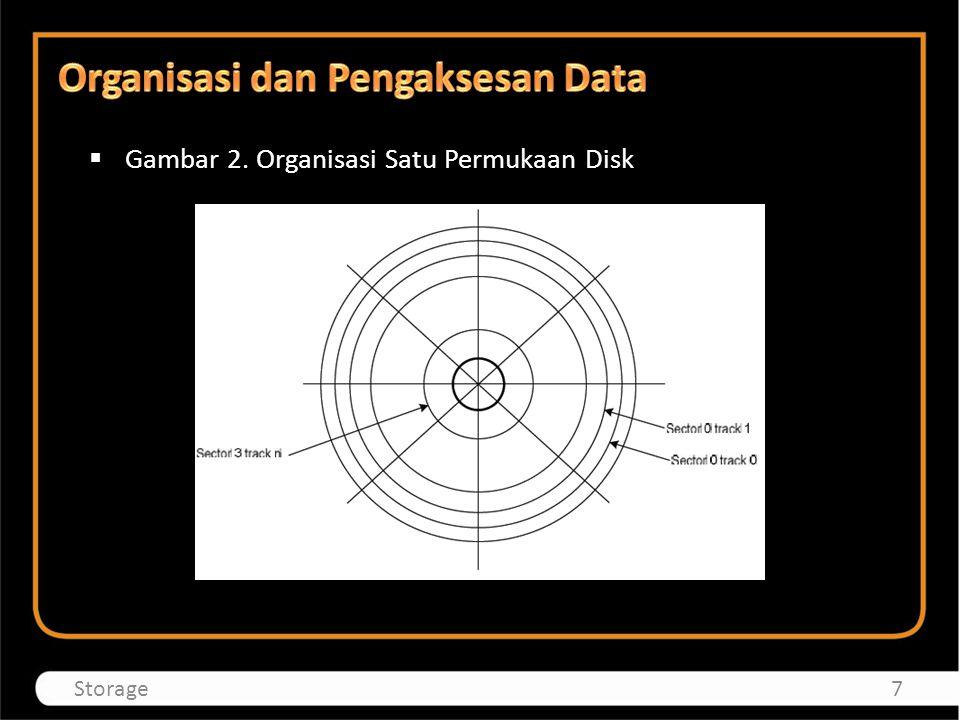  Terdapat dua komponen yang terlibat dalam jeda waktu antara menerima alamat dan awal transfer data yang sebenarnya.