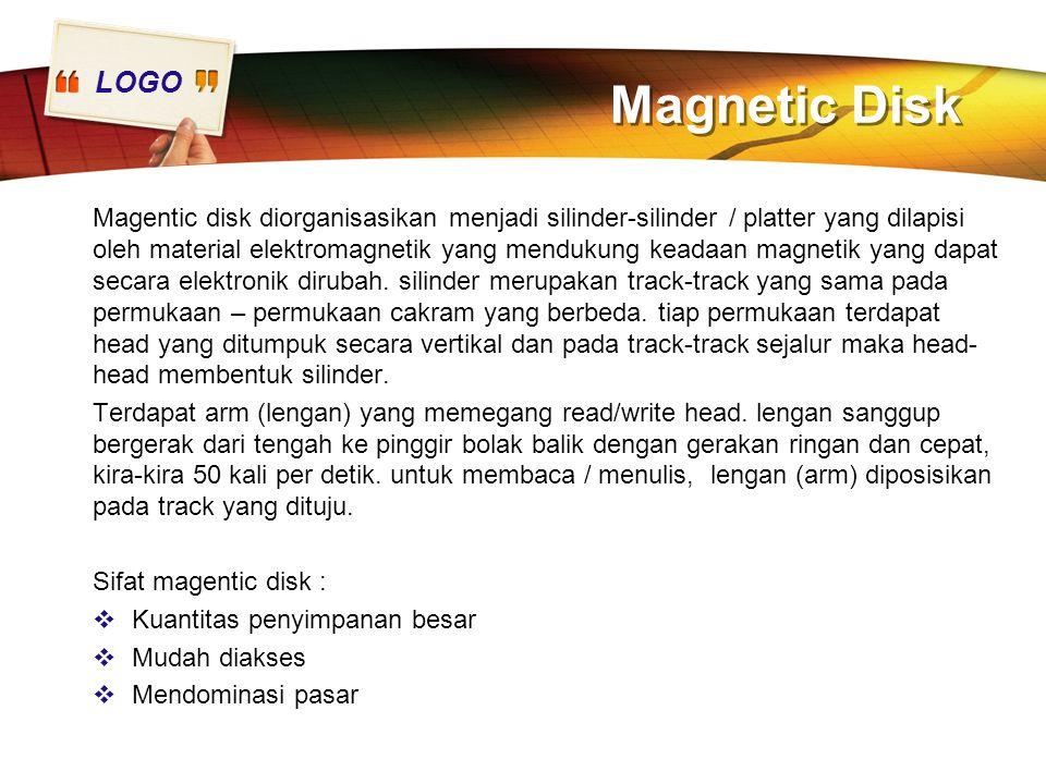 LOGO Magnetic Disk Magentic disk diorganisasikan menjadi silinder-silinder / platter yang dilapisi oleh material elektromagnetik yang mendukung keadaa