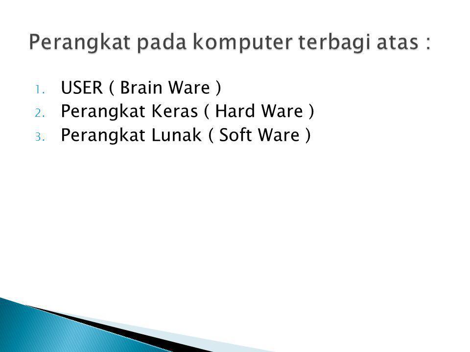 1. USER ( Brain Ware ) 2. Perangkat Keras ( Hard Ware ) 3. Perangkat Lunak ( Soft Ware )
