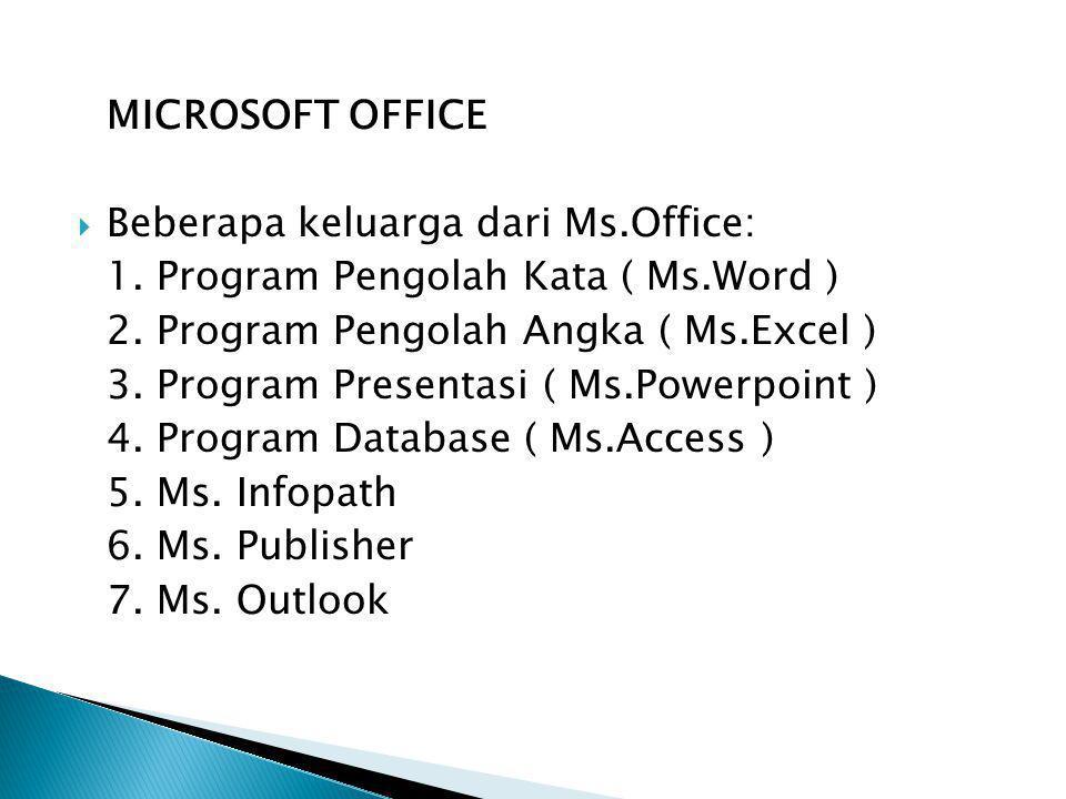 MICROSOFT OFFICE  Beberapa keluarga dari Ms.Office: 1. Program Pengolah Kata ( Ms.Word ) 2. Program Pengolah Angka ( Ms.Excel ) 3. Program Presentasi