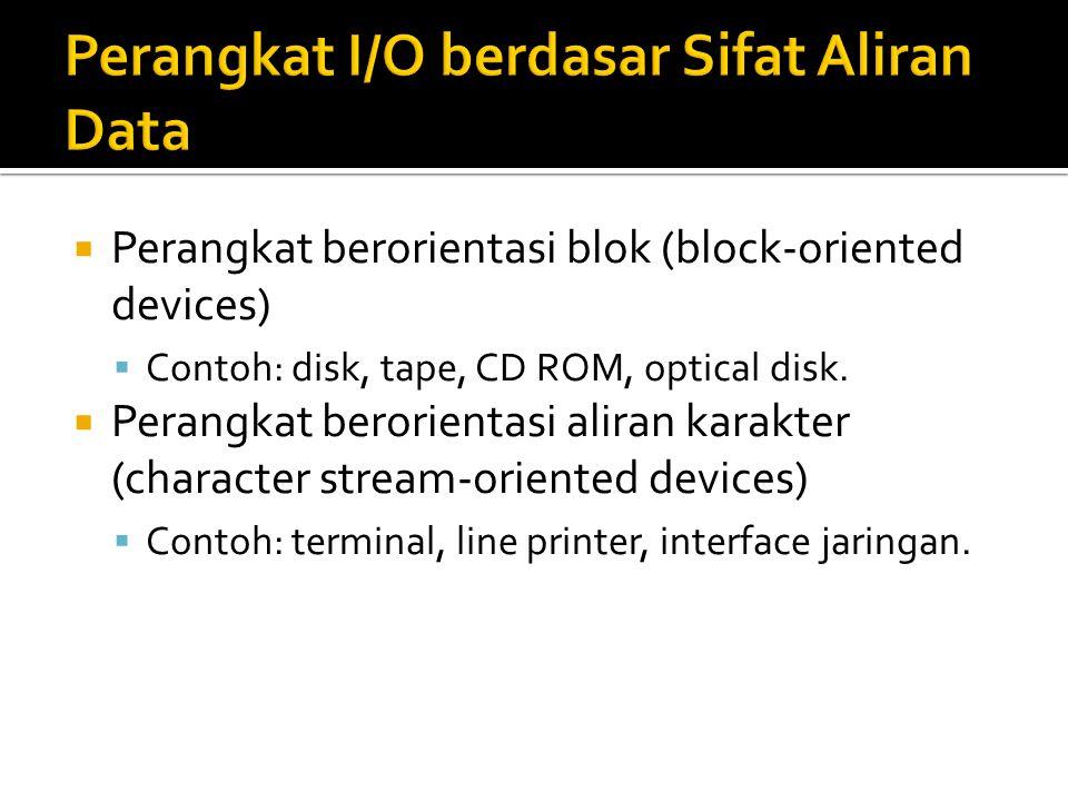  Perangkat berorientasi blok (block-oriented devices)  Contoh: disk, tape, CD ROM, optical disk.  Perangkat berorientasi aliran karakter (character