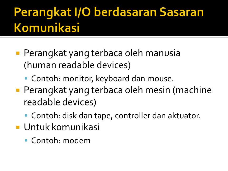  I/O terprogram (Progammend I/O) atau polling system  I/O dikendalikan interupsi (interupt driven I/O)  DMA (Direct Memory Access)