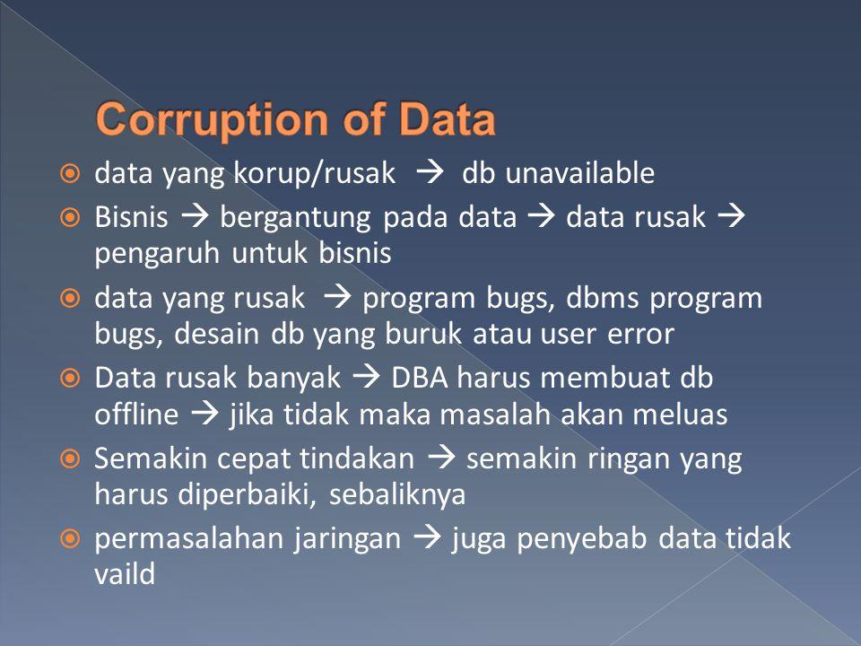  data yang korup/rusak  db unavailable  Bisnis  bergantung pada data  data rusak  pengaruh untuk bisnis  data yang rusak  program bugs, dbms p