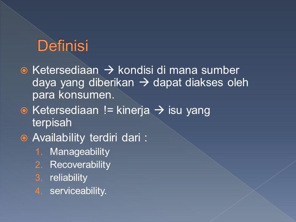  Ketersediaan  kondisi di mana sumber daya yang diberikan  dapat diakses oleh para konsumen.  Ketersediaan != kinerja  isu yang terpisah  Availa