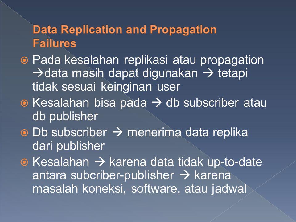  Pada kesalahan replikasi atau propagation  data masih dapat digunakan  tetapi tidak sesuai keinginan user  Kesalahan bisa pada  db subscriber atau db publisher  Db subscriber  menerima data replika dari publisher  Kesalahan  karena data tidak up-to-date antara subcriber-publisher  karena masalah koneksi, software, atau jadwal