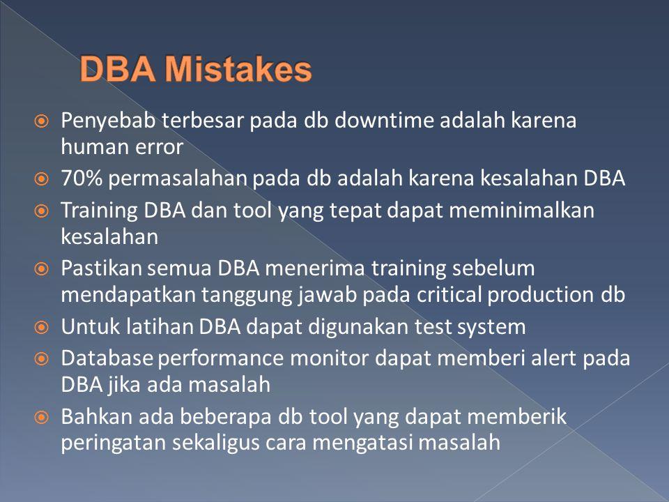  Penyebab terbesar pada db downtime adalah karena human error  70% permasalahan pada db adalah karena kesalahan DBA  Training DBA dan tool yang tep