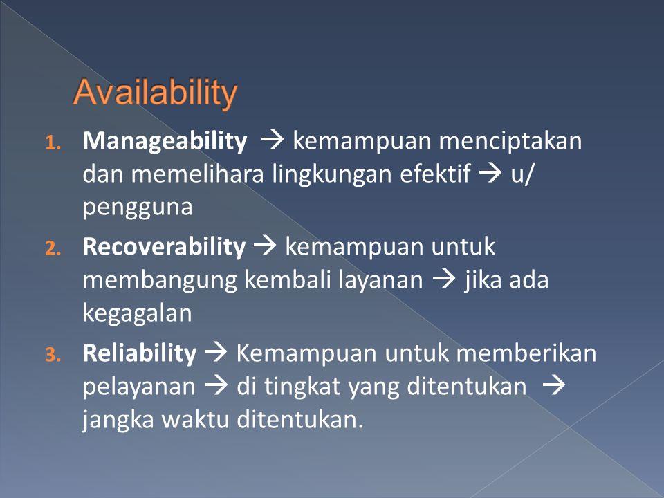 1. Manageability  kemampuan menciptakan dan memelihara lingkungan efektif  u/ pengguna 2. Recoverability  kemampuan untuk membangung kembali layana