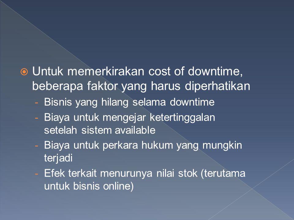  Untuk memerkirakan cost of downtime, beberapa faktor yang harus diperhatikan - Bisnis yang hilang selama downtime - Biaya untuk mengejar ketertinggalan setelah sistem available - Biaya untuk perkara hukum yang mungkin terjadi - Efek terkait menurunya nilai stok (terutama untuk bisnis online)