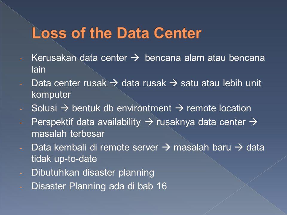 - Kerusakan data center  bencana alam atau bencana lain - Data center rusak  data rusak  satu atau lebih unit komputer - Solusi  bentuk db environ