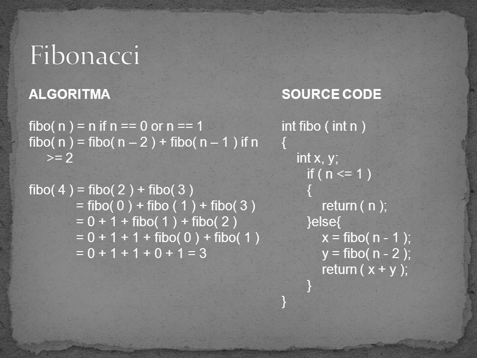 ALGORITMA fibo( n ) = n if n == 0 or n == 1 fibo( n ) = fibo( n – 2 ) + fibo( n – 1 ) if n >= 2 fibo( 4 ) = fibo( 2 ) + fibo( 3 ) = fibo( 0 ) + fibo (