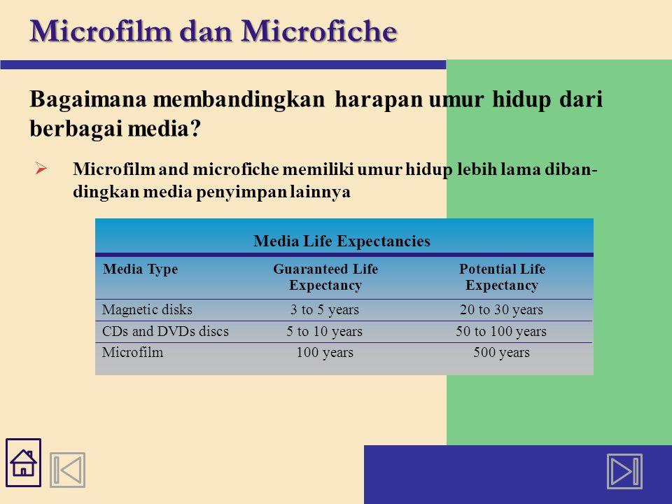 Microfilm dan Microfiche Bagaimana membandingkan harapan umur hidup dari berbagai media.